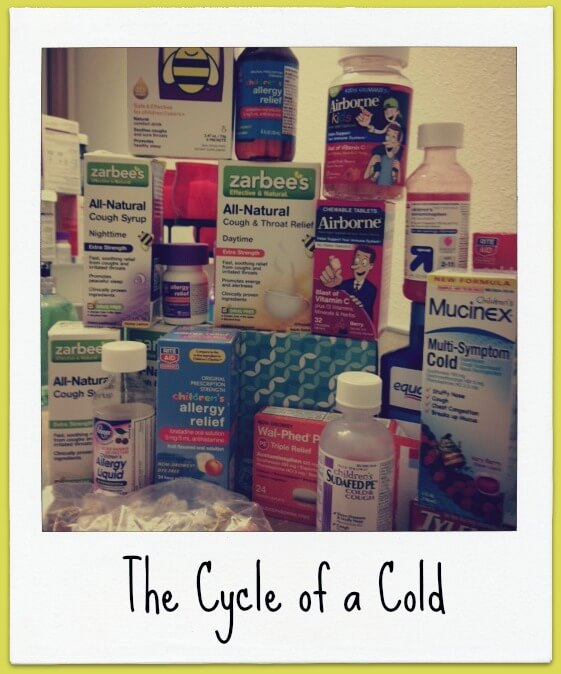 TOTS Family, Parenting, Kids, Food, Crafts, DIY and Travel cold1 The Cycle of a Cold Parenting  symptoms prevent illness help with cold flu cure the cold cold season cold beat the flu