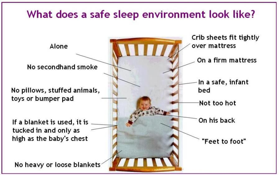 safe sleep image