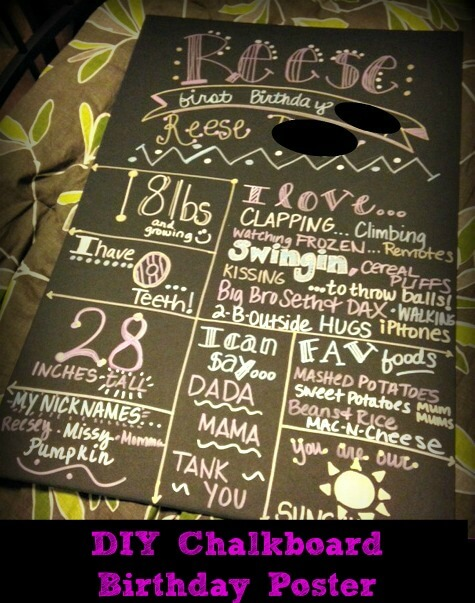 DIY Chalkboard Birthday Poster