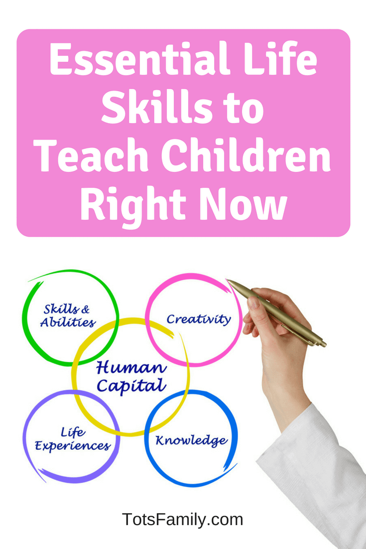 TOTS Family, Parenting, Kids, Food, Crafts, DIY and Travel Essential-Life-Skills-to-Teach-Children-Right-Now Essential Life Skills to Teach Children Right Now Health & Wellness Learning Parenting TOTS Family Uncategorized  Life Skills