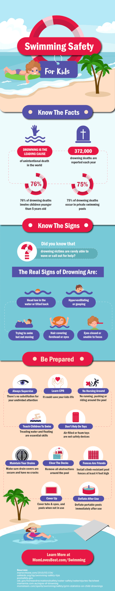 TOTS Family, Parenting, Kids, Food, Crafts, DIY and Travel What-You-Need-To-Know-About-Swimming-Safety-Swimming-Safety-For-Kids-Infographic Water Fun: What You Need To Know About Swimming Safety Health & Wellness Kids Parenting TOTS Family Uncategorized  secondary drowning dry drowning drowning