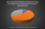 TOTS Family, Parenting, Kids, Food, Crafts, DIY and Travel Most-beneficial-method-of-homeschooling-according-to-non-homeschool-students-150x95 Homeschooling Today: Myth vs Reality Homeschooling Learning Parenting Uncategorized  homeschooling